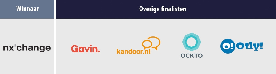 Finalisten Financial Services Reïnvented